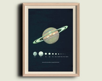 Saturn Wall Art Poster - Saturn Planet Art Print - Solar System - Rings Of Saturn - Saturn picture - Space Wall Art - Bedroom Poster