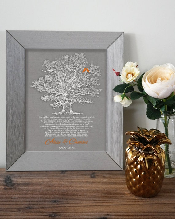 Unique Wedding Gift for Parents from bride. Personalized gift for ...