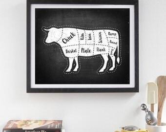 Butcher Diagram Prints, cow print, Kitchen Print, Butcher Chart, Kitchen Art, Butcher Diagram, Butcher Prints, Cuts of Meat