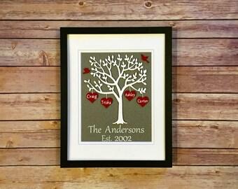 Family Tree, Family Name Art, Family Tree Wall Art, Lovebird Art, Established Date Art, Gift for Mom, Gift for Her, Unframed