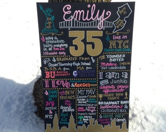 Hand Painted NYC Themed Milestone Adult Birthday Board
