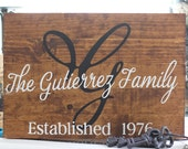 Personalized Family Name Sign - Last Name Sign - Rustic Wood Established Sign//rustic  wood sign//wall art //