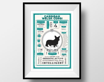 Cardigan Welsh Corgi Digital Instant Download, Corgi Printable, Vintage Style Wall Art, Welsh Corgi Lovers Gift, Letterbox Red/Sea Green