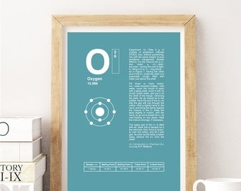 Science print, Oxygen, typography art, physics print, science print, periodic table, geek home, classroom decor, kitchen art, educational