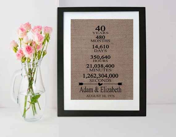 Wedding Anniversary Gifts For Parents 40 Years : 40th Wedding Anniversary Gift/ 40th Anniversary Gift/ 40 Years of ...