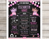 PRINTED Birthday Poster, Any Age, 11x14, 16x20, 18x24, Princesss Design, Pink Crowns, Castles, Pink & Lavender Colors, Chalkboard Look