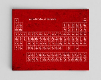 Science Christmas Gifts Periodic Table of Elements Print Science Gift for Teachers Chemistry Gifts for Scientists Biologists Chemists Gifts