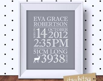 PRINTABLE Birth announcement, birth stats wall art, printable birth print, baby name print, birth details, baby birth stats, nursery decor