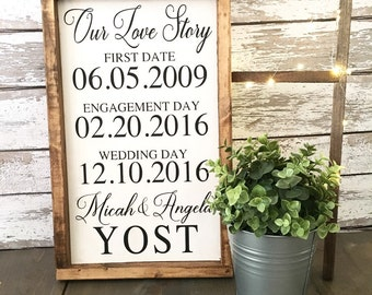 Our Love Story | Wedding Gift | Anniversary Gift | Love | Special Dates | Important Dates | Wedding | Framed Wood Sign