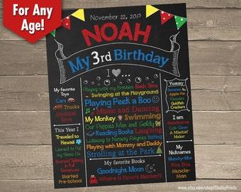 Third Birthday Chalkboard, 3rd Birthday Chalkboard, Birthday Chalkboard Sign, Birthday Chalkboard Template, Second Birthday Chalkboard