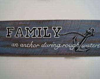Family Beach Sign