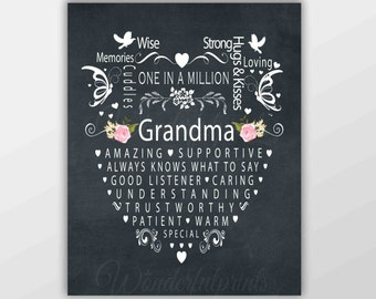 Instant Download // Printable // 8x10 // Word Art // Mothers Day Gift // Birthday Gift // For Grandma // For Nana // Wall Art // Chalkboard