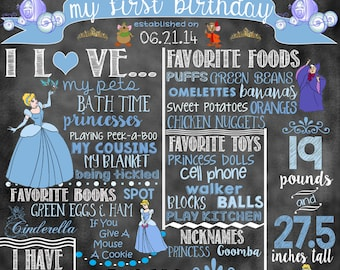 "Cinderella Birthday Stat ""Chalkboard""(digital poster)- ANY COLORS"