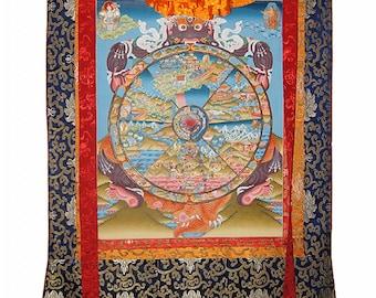 Wheel of Life Thangka Painting
