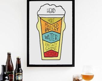 Mid Century Beer Poster