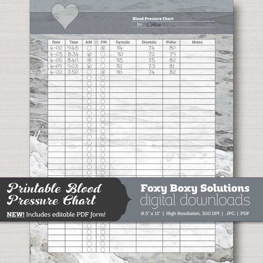 printable blood pressure chart with editable pdf form