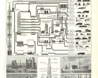 1949 Vintage Petrol poster French wall hanging Petrol print Gift for engineer gift Refinery art Derrick Industrial decor technology decor
