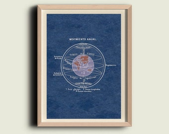 Astronomy Print Antique Celestial Sphere Motion Earth  Equinox Solstice