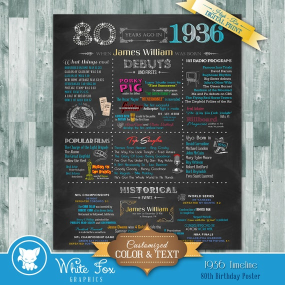 Birthday Date Poster: Items Similar To 80th Birthday Gift, 1936 Personalized