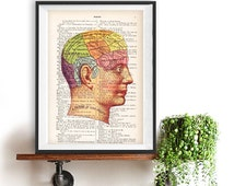 A Picture Of Good Health Human Head Color Phrenology, anatomy print, christmas gift