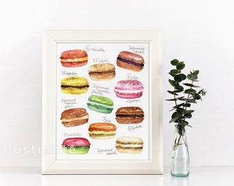 Macaron art print, macaron print, 8x10 print, French macaron, French macaroons, macaroon print, French kitchen artwork, kitchen painting.