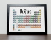The Beatles Discography Periodic Table