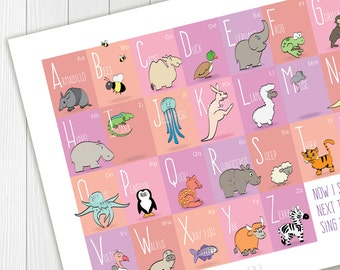 Baby Girl Nursery wall decor, alphabet poster with animals