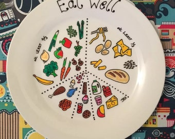 Hand painted Eat well portion control plate ornamental visual aid slimming diet 23cm Med plate size