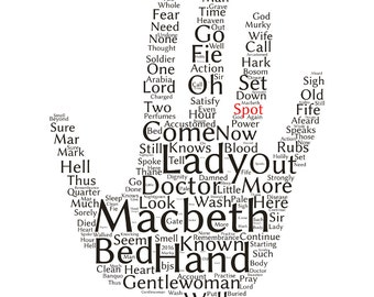 Shakespeare's Lady Macbeth Hand with Red 'Spot' 8 x 10 Giclee Fine Art Print