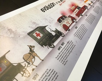 Evolution of the Ambulance Poster
