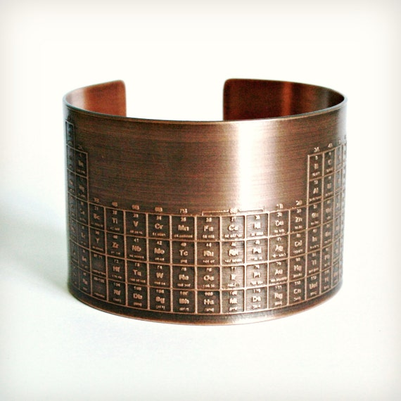 Periodic Table Copper Cuff from Hardware Designs