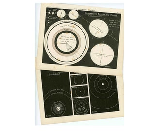 1892 ANTIQUE ASTRONOMY LITHOGRAPHS set of 2 planets astronomy prints original antique celestial prints