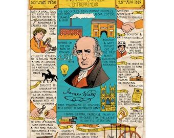 Illustrated A5 notebook - James Watt timeline design (University of Glasgow)