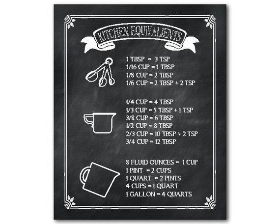 Kitchen Conversion Chart Wall Art