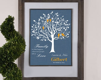 Mother's Day Gift, Personalized Love Birds Family Tree Art Print, Anniversary Gift, Mother's Day Gifts for Her