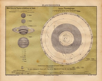 Solar system - original color print of the milkyway, planets, solar orbit