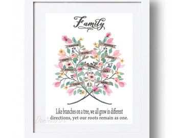 Custom Family tree printable Christmas gift idea Family gift Like branches on a tree Floral family tree wall art Digital file 11x14 16x20