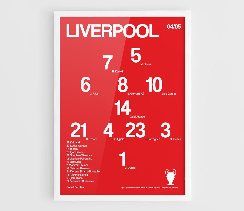 Liverpool Fc Bedroom Accessories