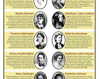 Great Women of Mathematics Motivational Poster