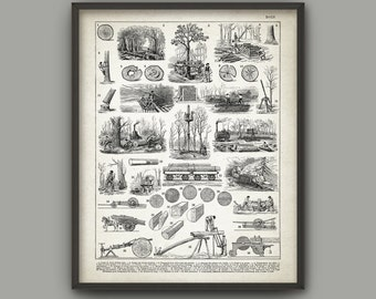 Tree Logging Wall Art Print - Forestry Poster - Woodworking - Timber - Forest Work - Logging Industry - Lumber - Forestry Equipment Art