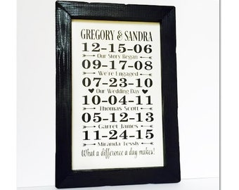 What A Difference A Day Makes Important Date Sign Anniversary Date Sign Wedding Date Sign Family Dates Wood Sign 12 x 18