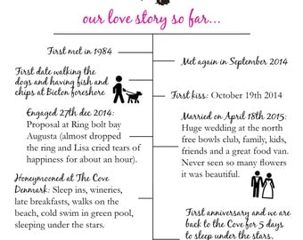 Printable, customisable - Our love story paper anniversary gift