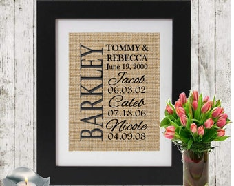 Personalized Family Name Sign - Family Custom Gift on Burlap - Anniversary Gift - Rustic Last Name Art - Important Dates - Burlap Print