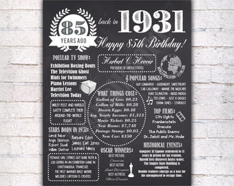 85th Birthday Chalkboard Poster Sign 85 Years Ago Back In 1931 USA Events Black White Instant Download Digital Printable File