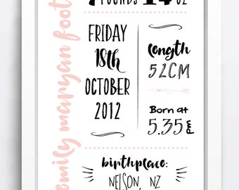 Birth Infomation Poster - Printable