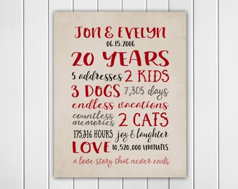 20 Year Wedding Anniversary Gifts for Her, 20th Year Anniversary, Canvas, Paper, Twenty year Anniversary Gift for Men, Guys, for Her, Wife