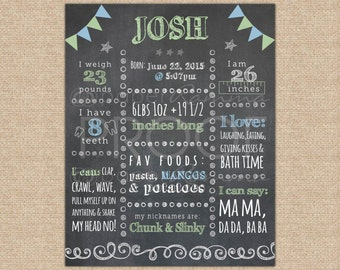 Birthday Baby Stats, Chalkboard Baby Poster, Baby Stats Art, Nursery, Baby Nursery Art, Chalkboard / Art Print or Canvas / N-XU16-1PS XX8