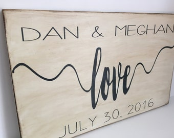 Couples Love Wedding Sign- Customizable hand painted wood sign