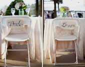 Ivory Lace Overlays Reserved for Kacie