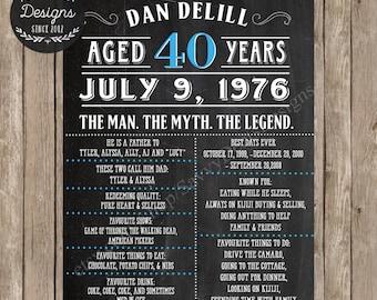 Vintage Dude Birthday Sign Printable - Chalkboard Vintage Dude 40 - Man Myth Legend - Vintage Dude 50 - Vintage Dude 60 - Vintage Dude 80